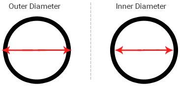 O-Ring Diameter